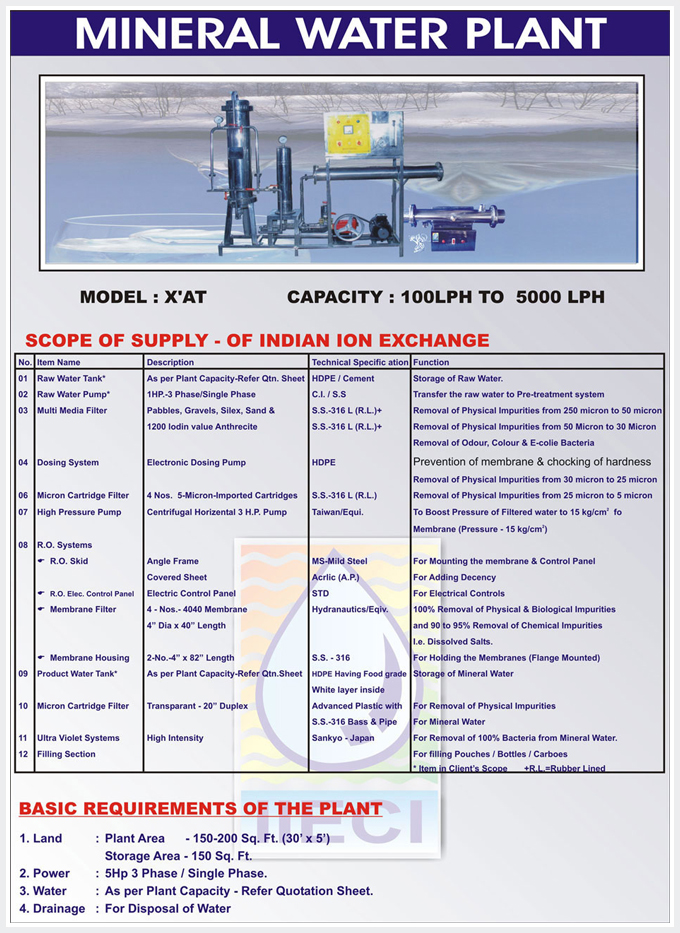 ModelXAT01